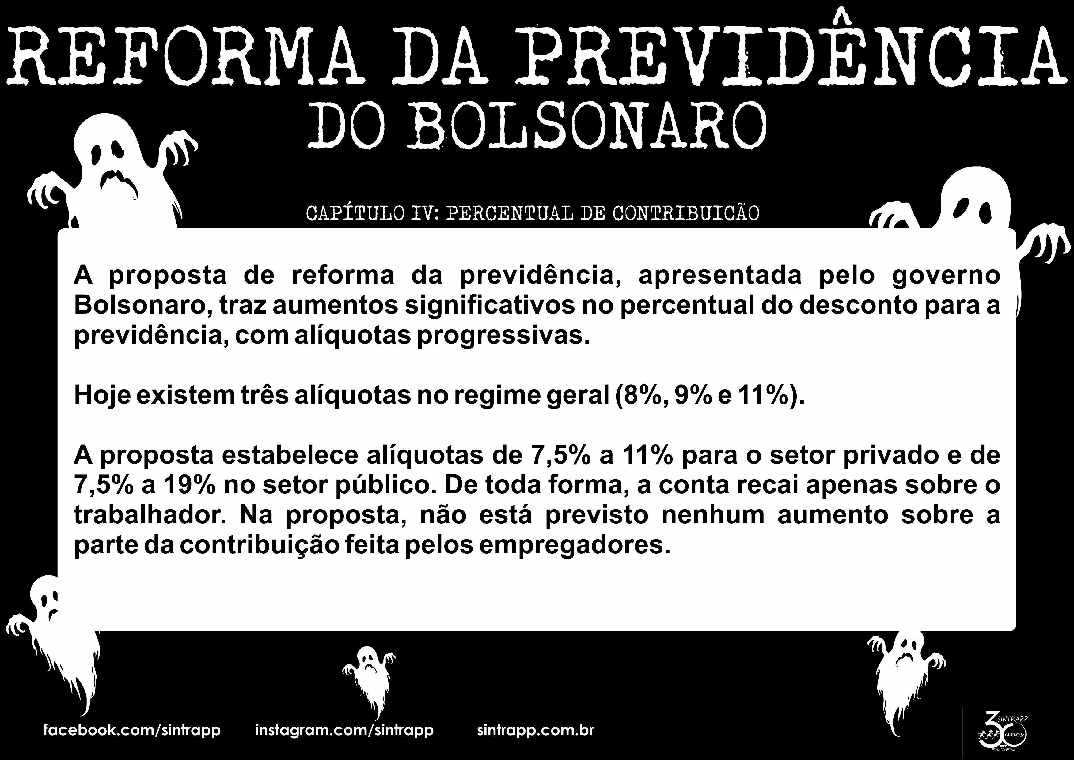 Reforma da previdência: Percentual de Contribuição