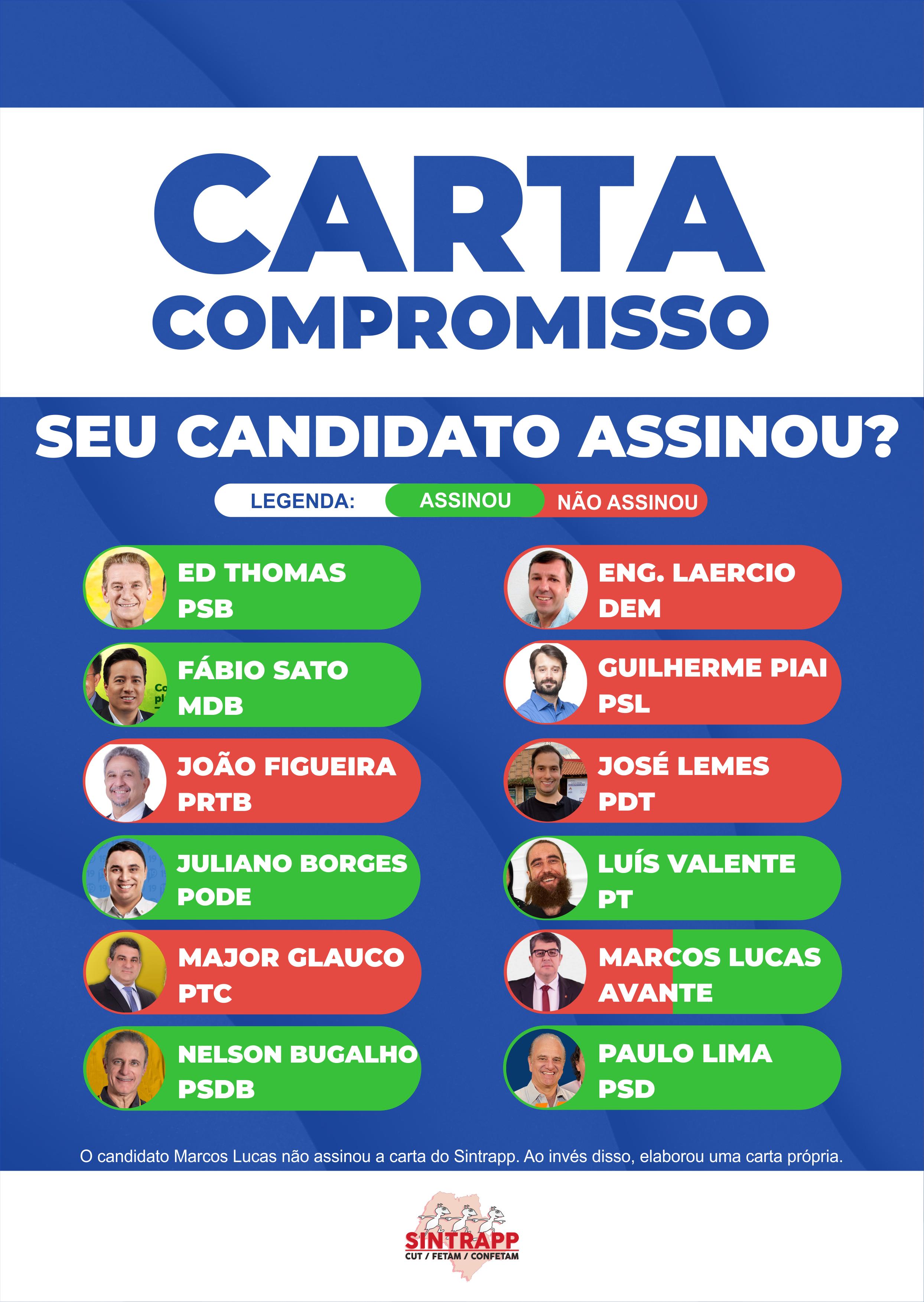Carta Compromisso: Seu candidato está comprometido com a  categoria?